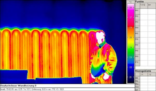 Die subjektiv empfundene ideale Behaglichkeitstemperatur eines Raumes definiert sich aus dem Mittelwert der Oberflächentemperaturen aller raumumschließenden Flächen (Wände, Decken, Boden) und der Raumlufttemperatur.