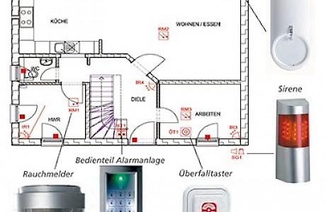 Haustechnikplanung