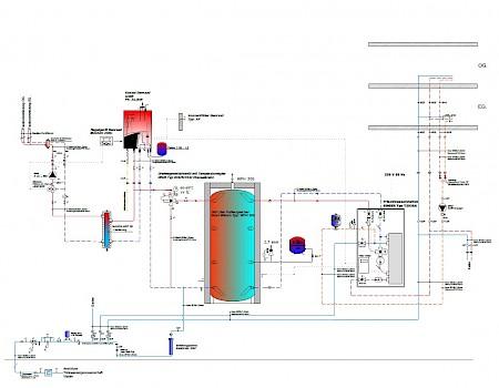 Schema 1: Gas